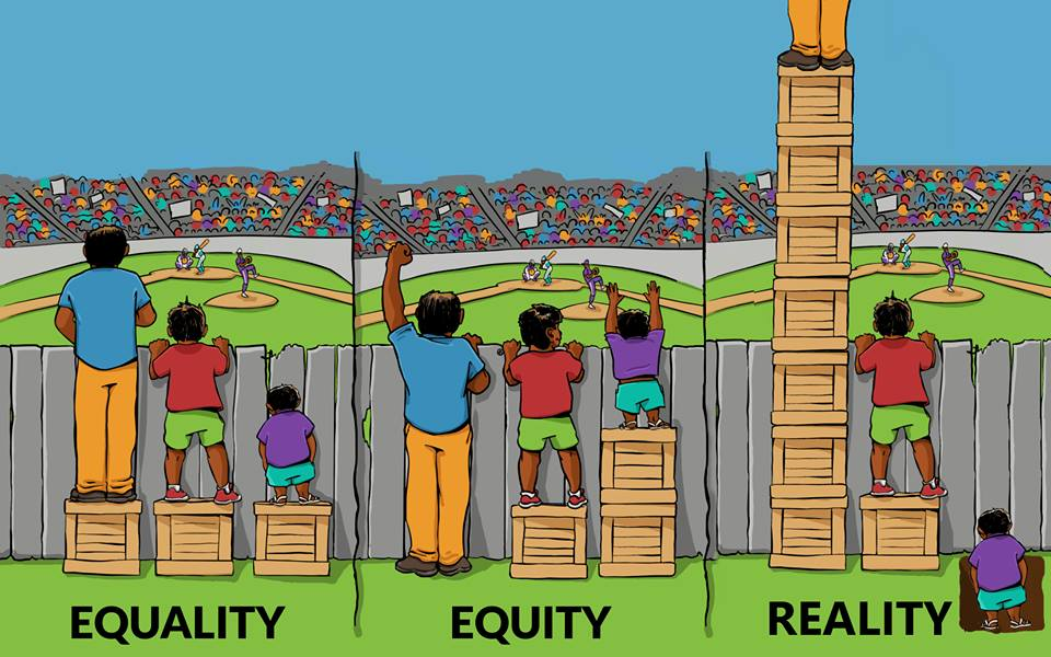Equality, Equity and Reality